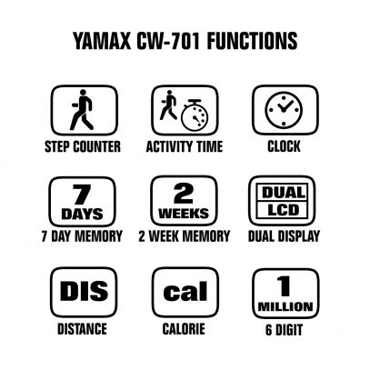 cw-701-functions
